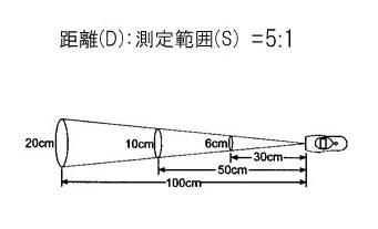 サムネイル 赤外線放射温度計_1